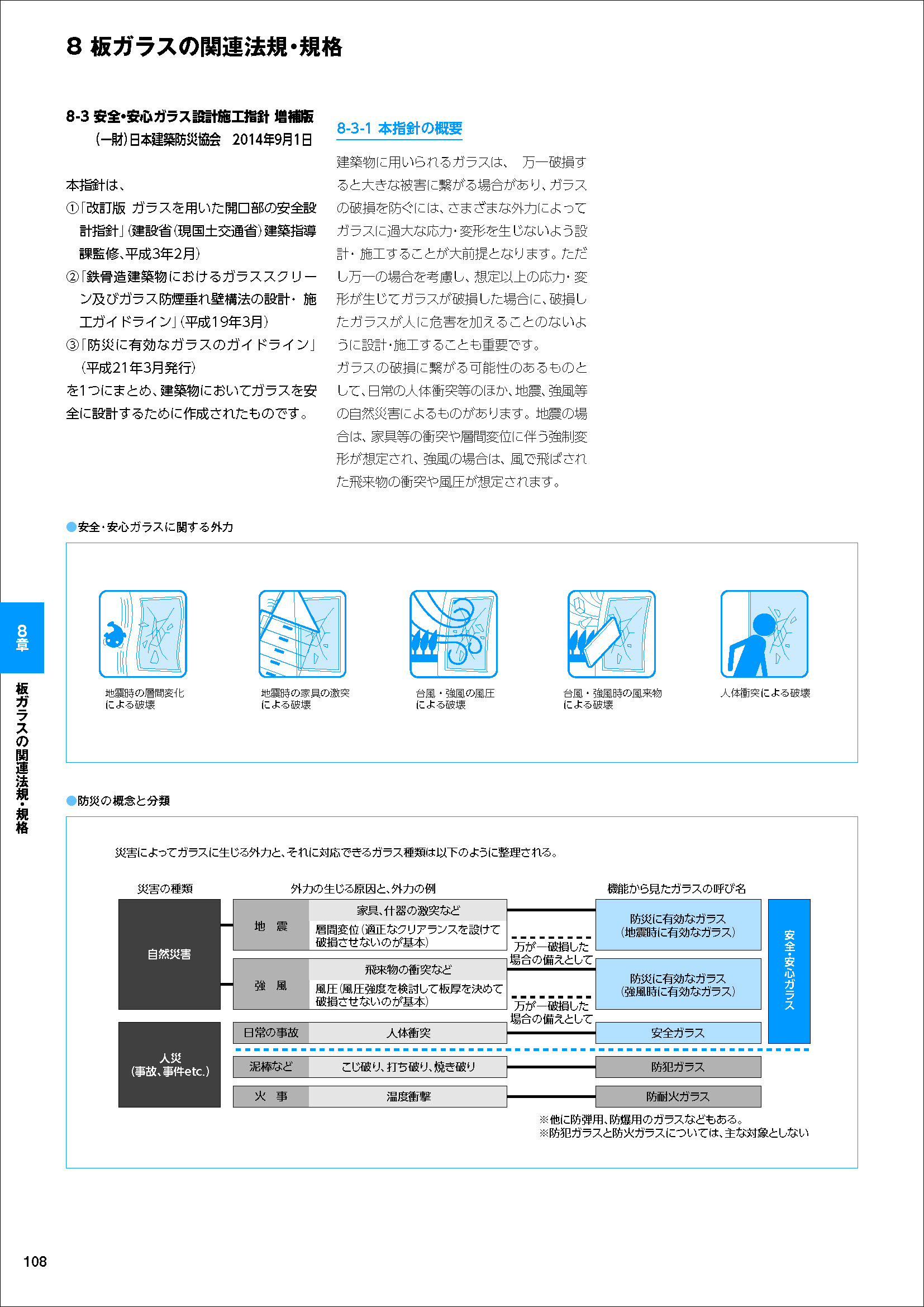 安全・安心ガラス設計施工指針 増補版